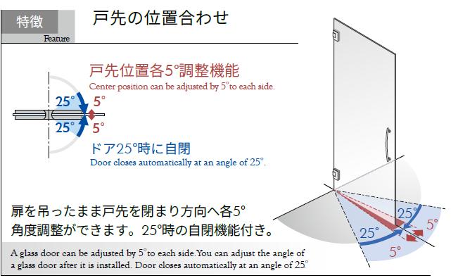 戸先の位置合わせ(扉を吊ったまま戸先を閉まり方向へ各5°角度調整ができます。35°時の自閉機能付き。)