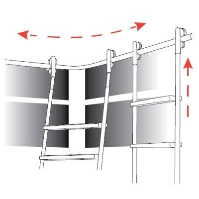 画像1: 吊元伸縮コーナー梯子
