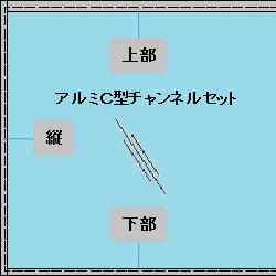 「FIXガラス固定用アルミチャンネル3本セット」