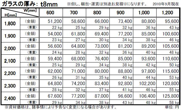 強化ガラス価格表(透明飛散防止フィルム貼り)タペ