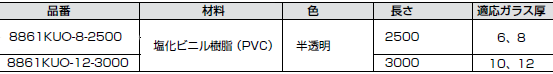 エッジシール 8861型.8861KUO-8-2500.8861KUO-12-3000