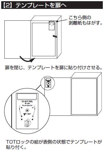 【2】テンプレートを扉へ