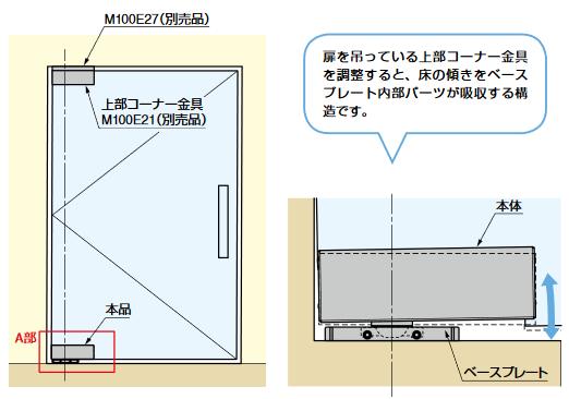 ソフトクロージング機構付下部コーナー金具M101E10型.床の傾きを吸収できます