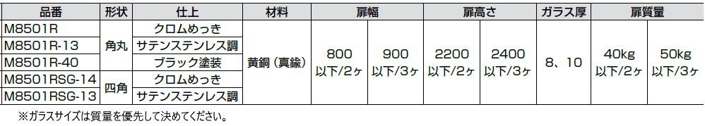 ガラスドア用自由丁番 M8501型