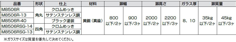 M8506ヒンジ詳細