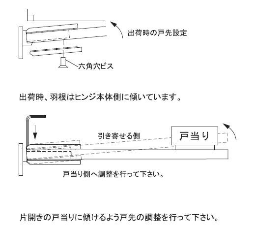 OT-B494-SUS戸先調整方法