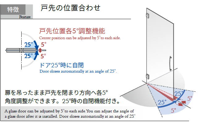 OT-B494-SUSドアが35°時に自動で閉まります