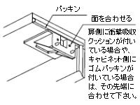 取付け位置の確認・パッキン仕様の扉