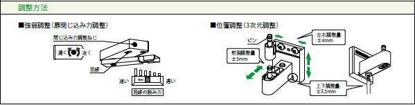 ドアクロ-2詳細調整方法