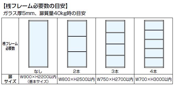 AF-25D 桟フレーム必要数の目安.ガラス厚5mm、扉質量40kg時の目安