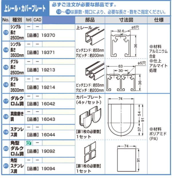 デザイン オルデナ 70/P 下ガイド仕様