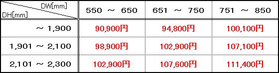 アルミドア【開き戸】価格表