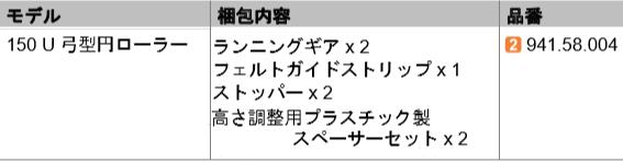 slidoデザイン 150-Uガラス扉用引戸用金具.レールなしセット 1 枚扉用