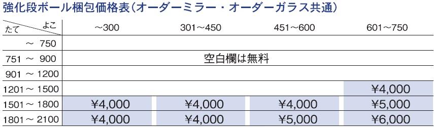 強化段ボール梱包価格表