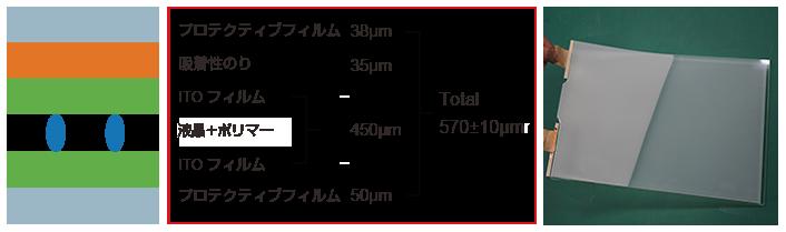 瞬間調光フィルムの構造