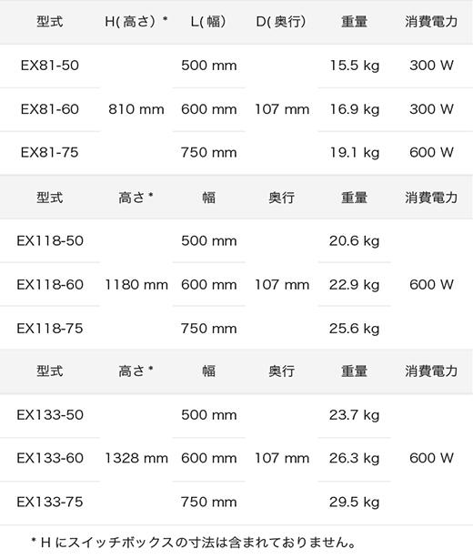 PS HR(E)タオルウォーマースEX詳細